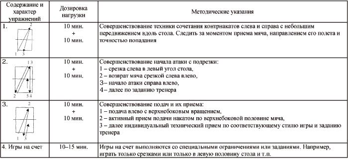 чм отборочный турнир армения