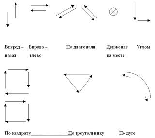 Лисицкая Татьяна | Методика организации и проведения занятий ...
